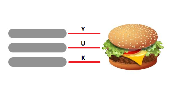 The State of Hamburger Button
