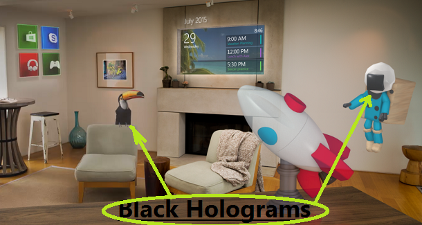 Can HoloLens Display Black Holograms?